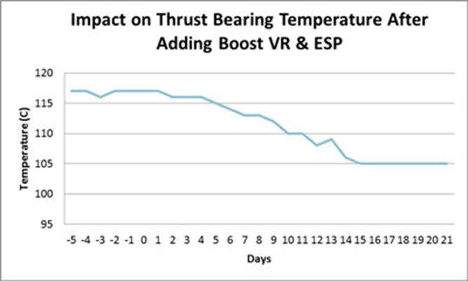 BVR-bearing-temps400
