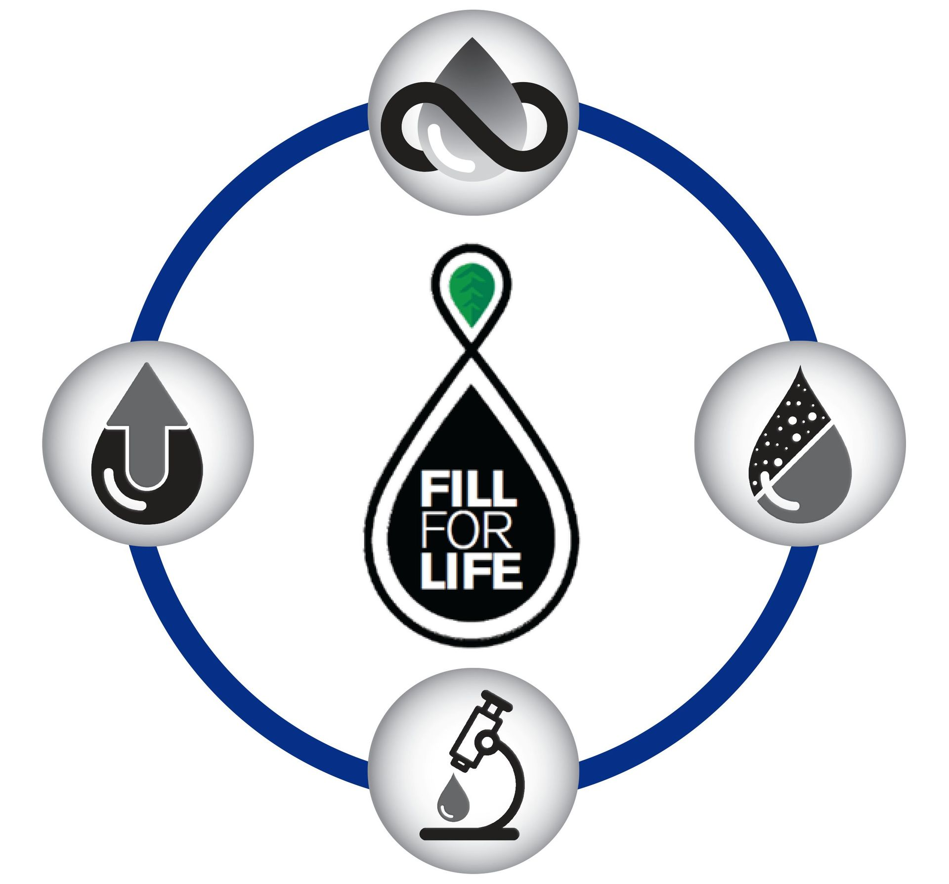 Fill For Life Circle.png