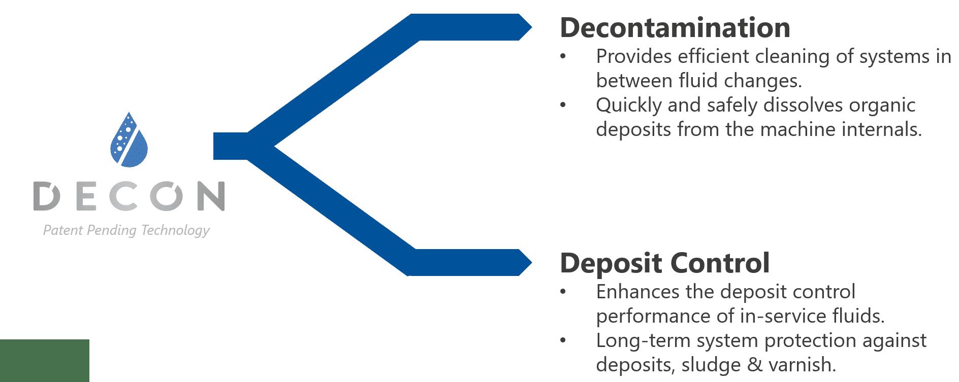DECON_Decontaminate_Deposit_Control